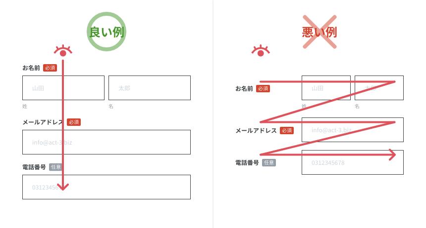 【入力フォームのUIデザイン】ユーザーの視線の動きに配慮した配置を行う